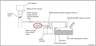 evap system check engine light dtc code p0455 check engine light my nix world