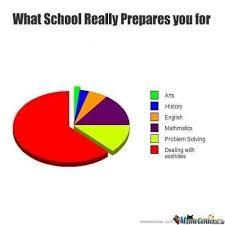 Funny Memes About School - school life school life funny memes and school funny memes