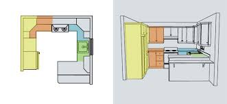 configuration cuisine rendre sa cuisine ergonomique la cuisine