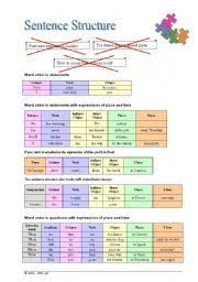 patterns english book pdf this morphology chart will help teachers understand the different