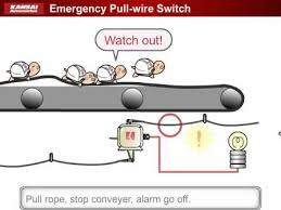 equipment for conveyor lines emergency pull wire switch youtube