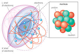 basic atomic structure and atomic theory study guide