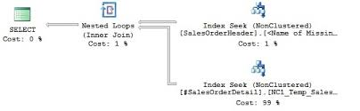 Sql Declare Temp Table Nested Loop Join Temp Table Versus Table Variable Sql Server