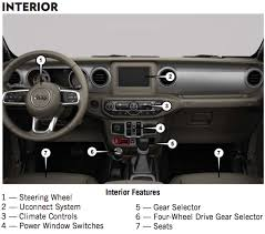 jeep liberty 2018 interior 2018 jeep wrangler jk details and image leaks jk forum