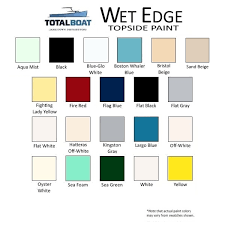 totalboat wet edge polyurethane topside paint