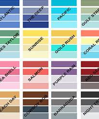 nautical colors colors nautical decor decorative nautical charts navigation
