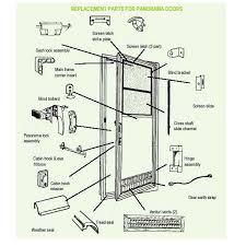 Parts Of An Exterior Door Caravansplus Spare Parts Diagram Panorama Door Locks Catches