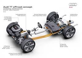 audi quattro all wheel drive famed audi quattro awd system to go electric as e quattro