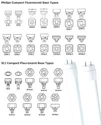different light bulb bases light bulb base type waterprotectors info
