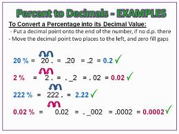 percent to decimal converting percentages to decimals passy s world of mathematics