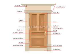 Exterior Door Jamb Homeofficedecoration Exterior Door Jamb