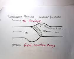 mrtubb plate tectonics 2012