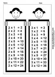 times table u2013 2 times table free printable worksheets u2013 worksheetfun
