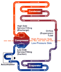 air conditioning repair skokie il facts and myths