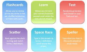 quizlet tutorial video quizlet lessons tes teach