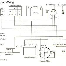 honda cdi wiring diagram wiring diagram byblank