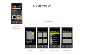 Home Design App Windows Phone by Mobile App Krystal Higgins