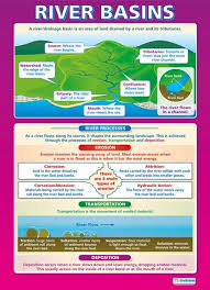 39 best geography posters images on pinterest posters