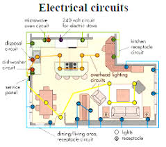 wiring a 2 way switch and house wire diagram apoundofhope
