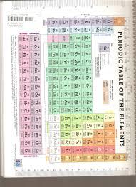 exploring chemistry general organic u0026 biochemistry eileen