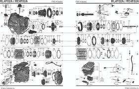 allison transmission wiring harness u2013 solidfonts u2013 readingrat net