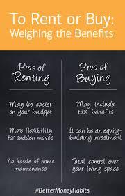 69 best real estate rent vs buy images on pinterest renting