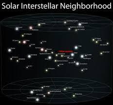 Arkansas can sound travel through space images Mechanics of portal travel through the cosmic web via torsion jpg