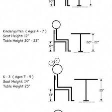 Standard Coffee Table Height Coffee Table Standard Coffee Table Height Standard Coffee Table