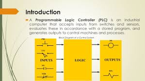 plc circuit design and basic programming by manish kumar