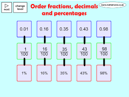 compare and order unit fractions and fractions with the same