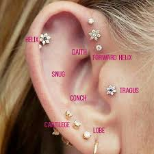 ear piercing earrings its about time for another ear piercing l random 2