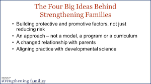 the research behind strengthening families building protective