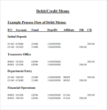 debit note templates credit memo note word excel formatssample