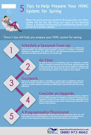 Spring Home Tips Infographic 5 Tips To Prepare Hvac For Spring Hvac Maintenance