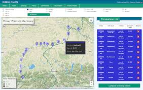 Energy Flow In Plants Concept Map Interactive Map Of Germany With Power Plant Sites U2013 New Feature Of