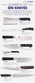 best american made kitchen knives kitchen knives made in the usa dayri me