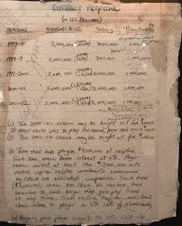 a look at the handwritten contract mark messier signed with