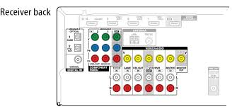 insignia home theater insignia a v home theater receiver ns av511 faq community