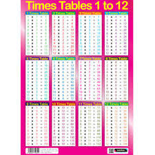 100x100 Multiplication Table Maths Times Tables Mathematics Ebay