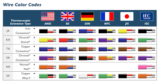 international color codes te wire cable thermocouple wiring