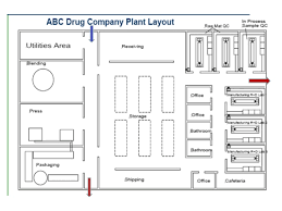 facility layout design jobs lecture on production management plant layout