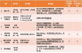 si鑒e social disneyland 經濟部人才快訊 2016