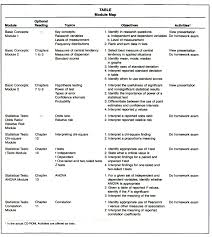 reading statistics in nursing research a self study cd rom module