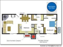 italian house plans sustainable house design floor plans christmas ideas free home