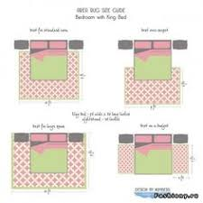 area rugs for bedrooms rug size guide for a bedroom small rugs large rugs and bed sizes