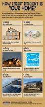 green home design uk energy efficient homes in texas most home ideas star by state