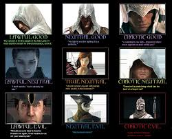 Alignment System Meme - batman arkham knight character alignment by jayzeetee16 on deviantart