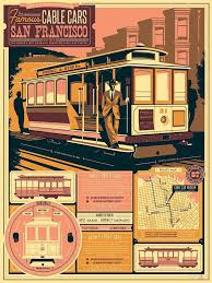 Cable Car San Francisco Map by Omg Posters Archive The Famous Cable Cars Of San Francisco