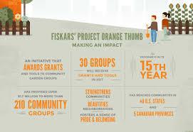 project orange thumb