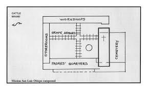mission luis obispo today house plans 81077